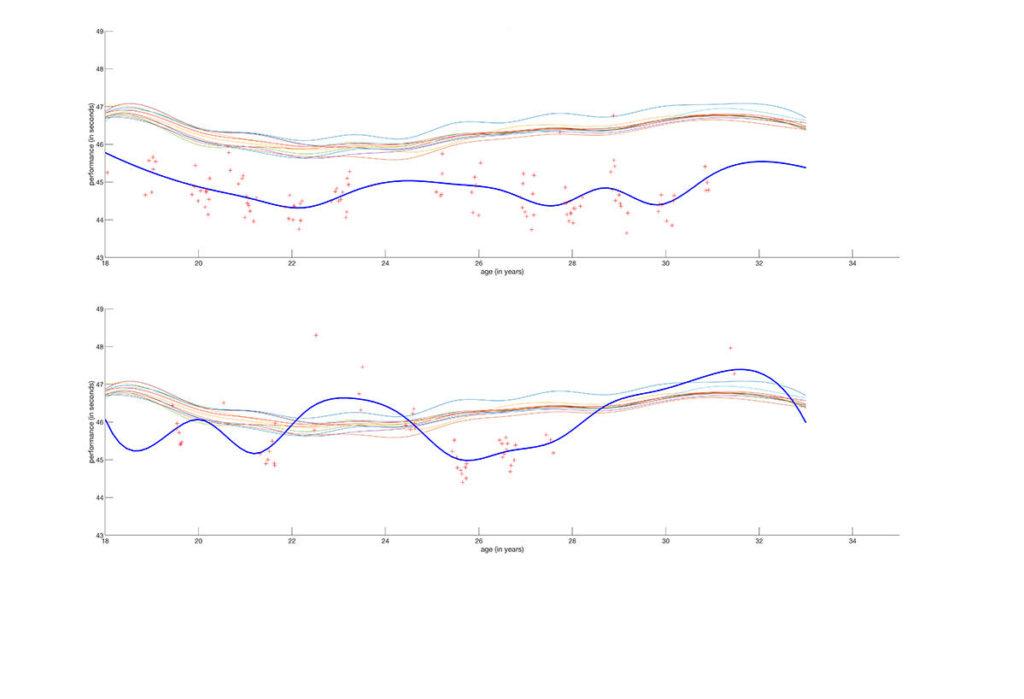 modelisation_dopage